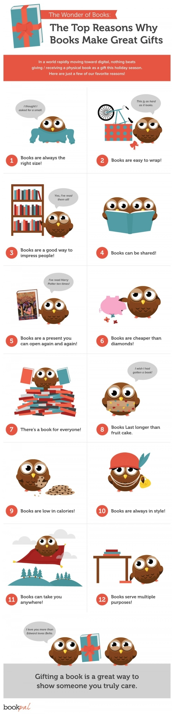 Book-make-great-gifts-infographic