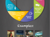 Infographic: Do You Know The Difference Between Literary, Upmarket and CommercialFiction?