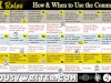 FIVE – HOW & WHEN TO USE: (Writing Tips) Infographics…